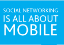 social media, social media marketing, mobile apps
