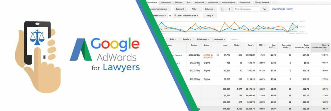 Law Firm Marketing, Law Firm Marketing Agency, PPC Lawyers, Law Firm Marketing Adwords