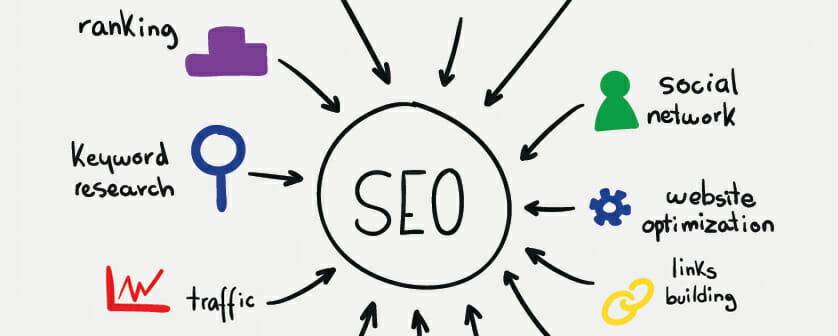 Local SEO in Montgomeryville PA: It Makes a Huge Difference