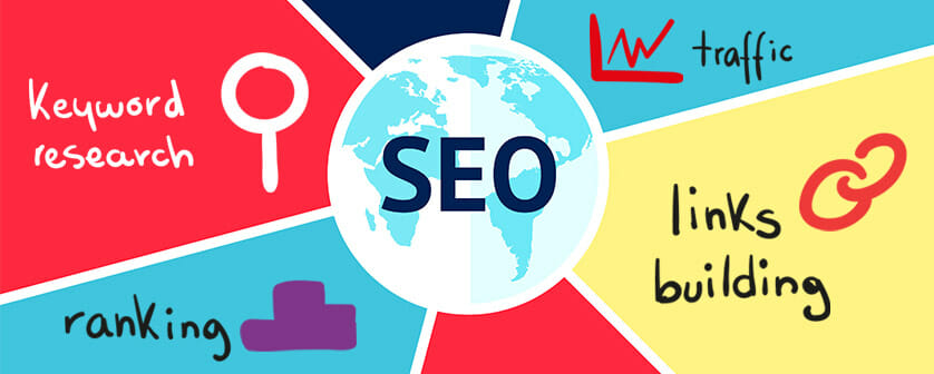 SEO Optimization in Ambridge PA