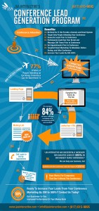 Trade Show Marketing, Trade Show Marketing Ideas, Trade Show Marketing Infographic